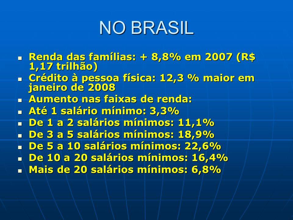 NO BRASIL Renda das famílias: + 8,8% em 2007 (R$ 1,17 trilhão)