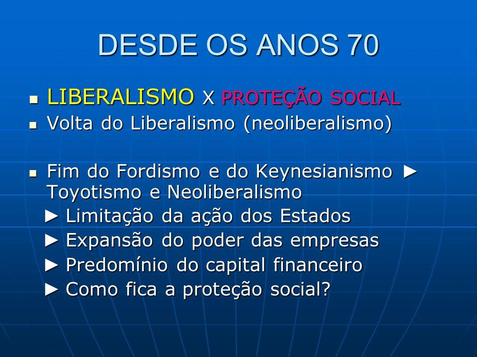 DESDE OS ANOS 70 LIBERALISMO X PROTEÇÃO SOCIAL