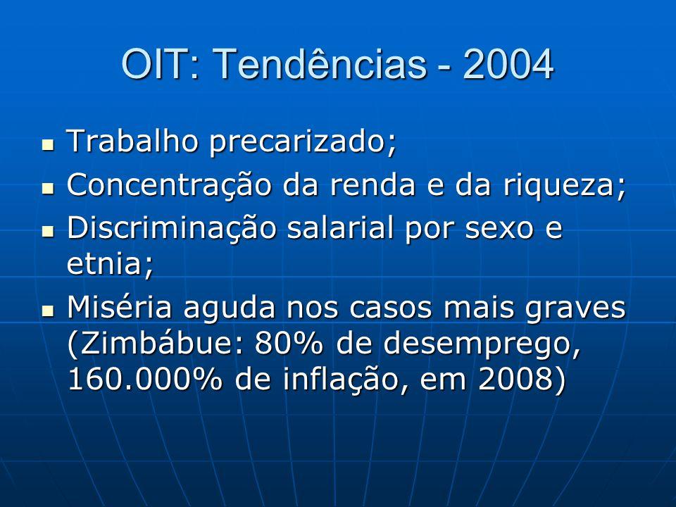 OIT: Tendências - 2004 Trabalho precarizado;