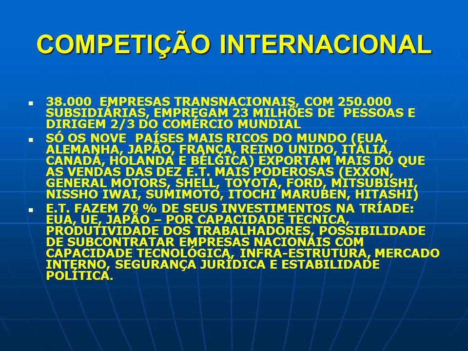 COMPETIÇÃO INTERNACIONAL
