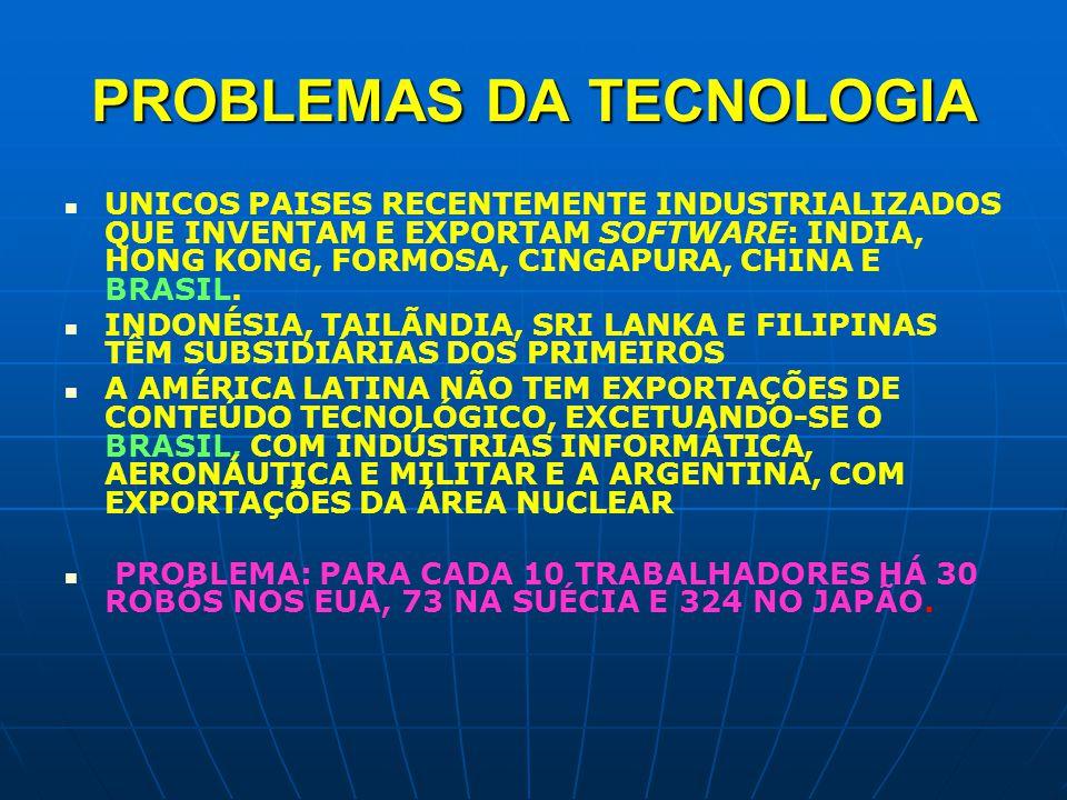 PROBLEMAS DA TECNOLOGIA