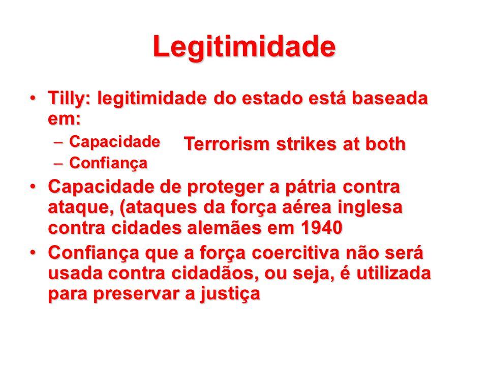 Legitimidade Tilly: legitimidade do estado está baseada em: