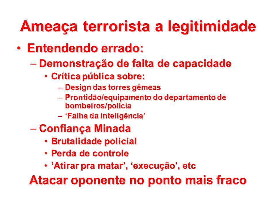 Ameaça terrorista a legitimidade