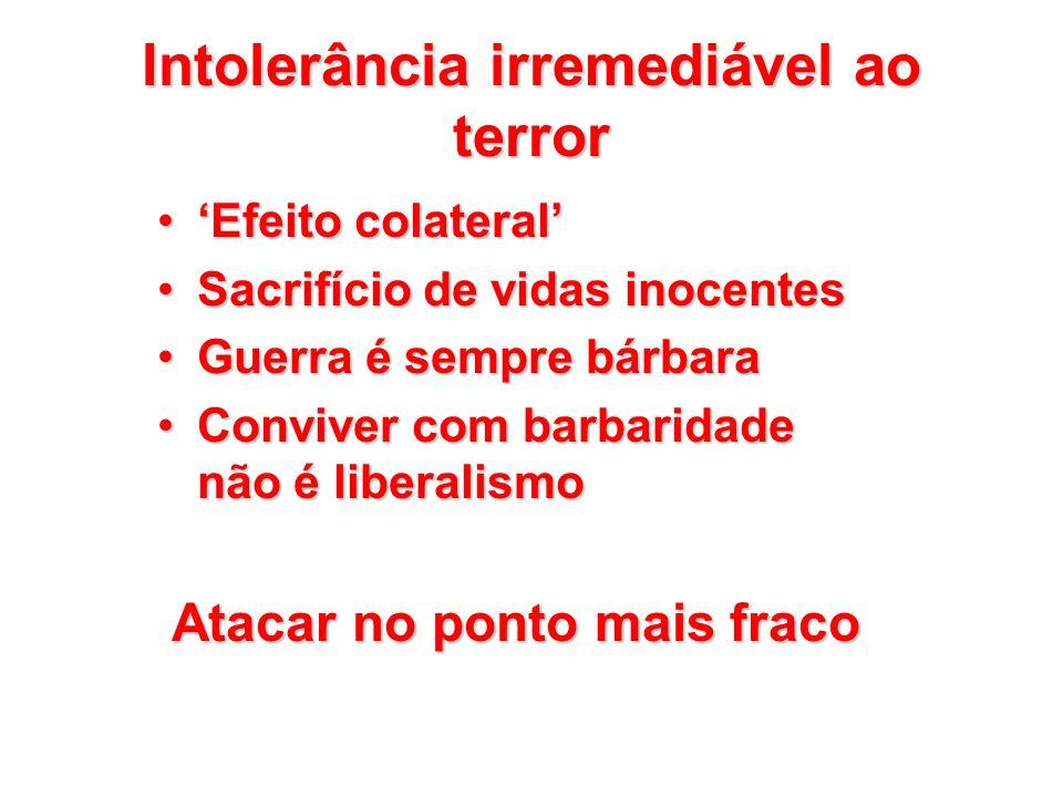 Intolerância irremediável ao terror