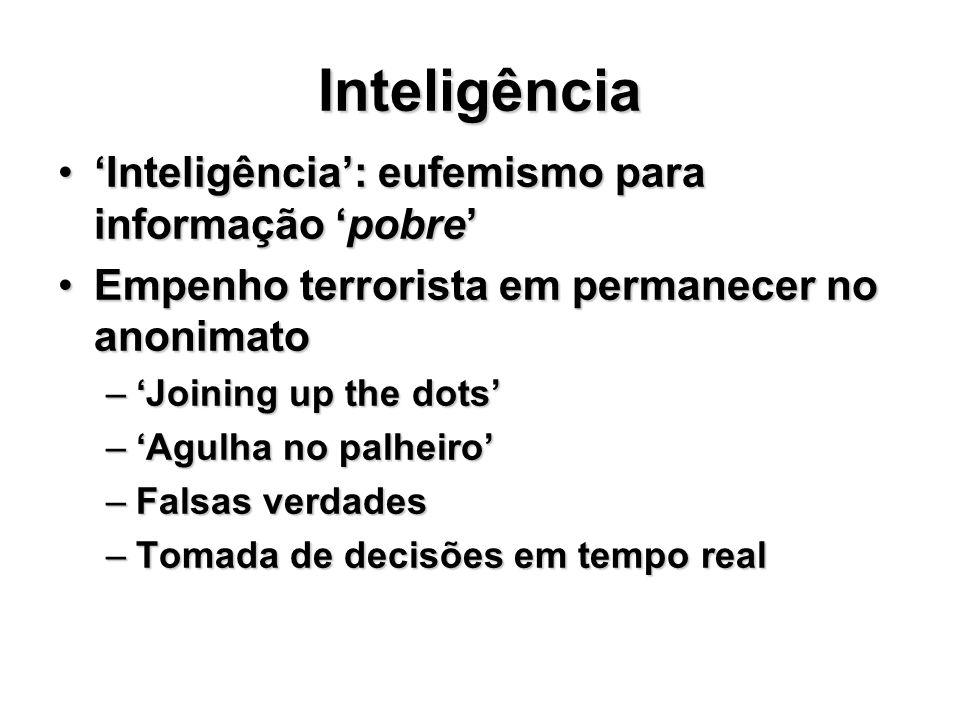 Inteligência 'Inteligência': eufemismo para informação 'pobre'