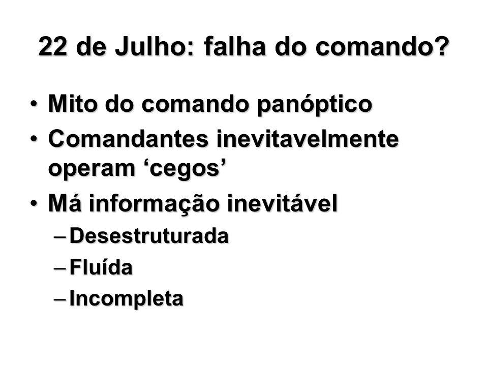 22 de Julho: falha do comando