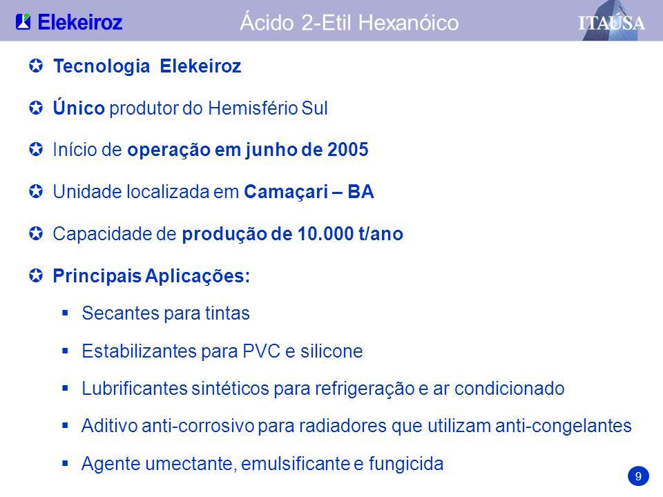 Ácido 2-Etil Hexanóico Tecnologia Elekeiroz