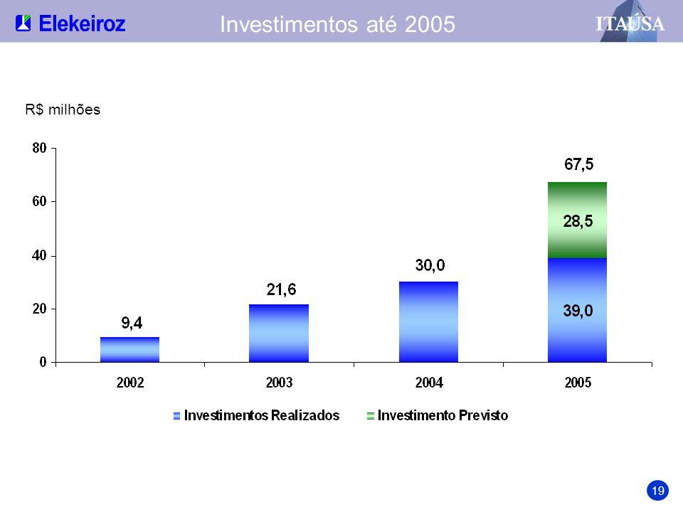 Investimentos até 2005 R$ milhões 19