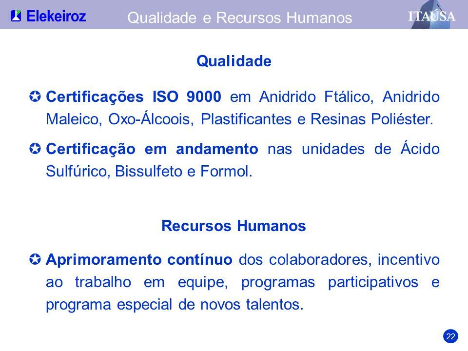 Qualidade Recursos Humanos
