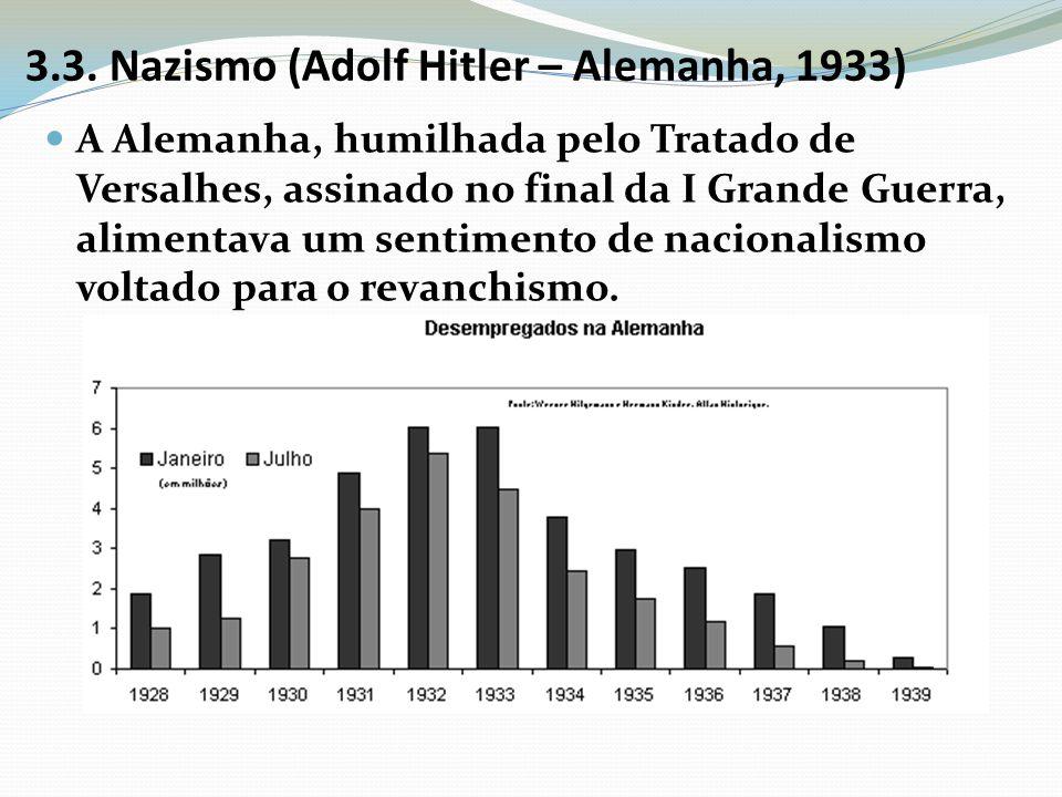3.3. Nazismo (Adolf Hitler – Alemanha, 1933)