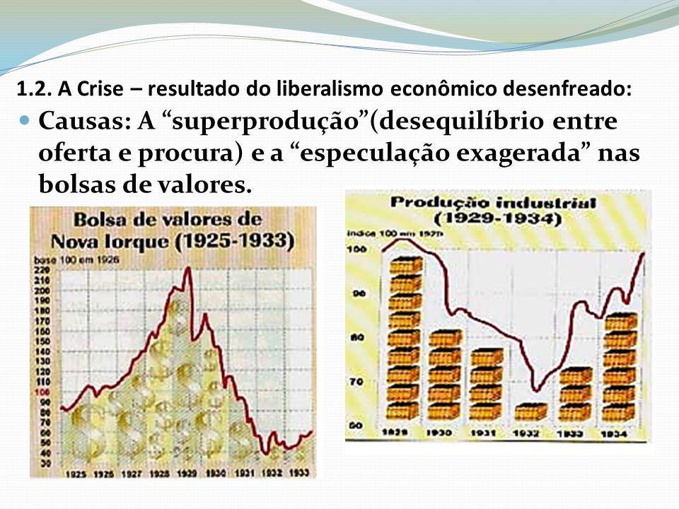 1.2. A Crise – resultado do liberalismo econômico desenfreado: