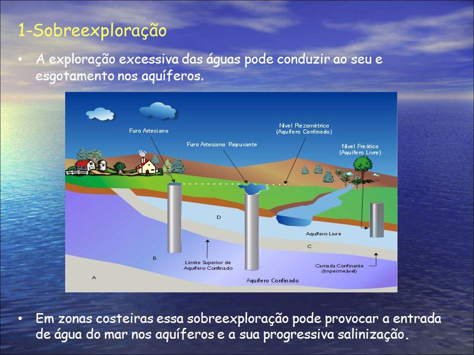 1-Sobreexploração A exploração excessiva das águas pode conduzir ao seu e esgotamento nos aquíferos.