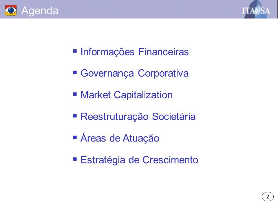 Agenda Informações Financeiras Governança Corporativa