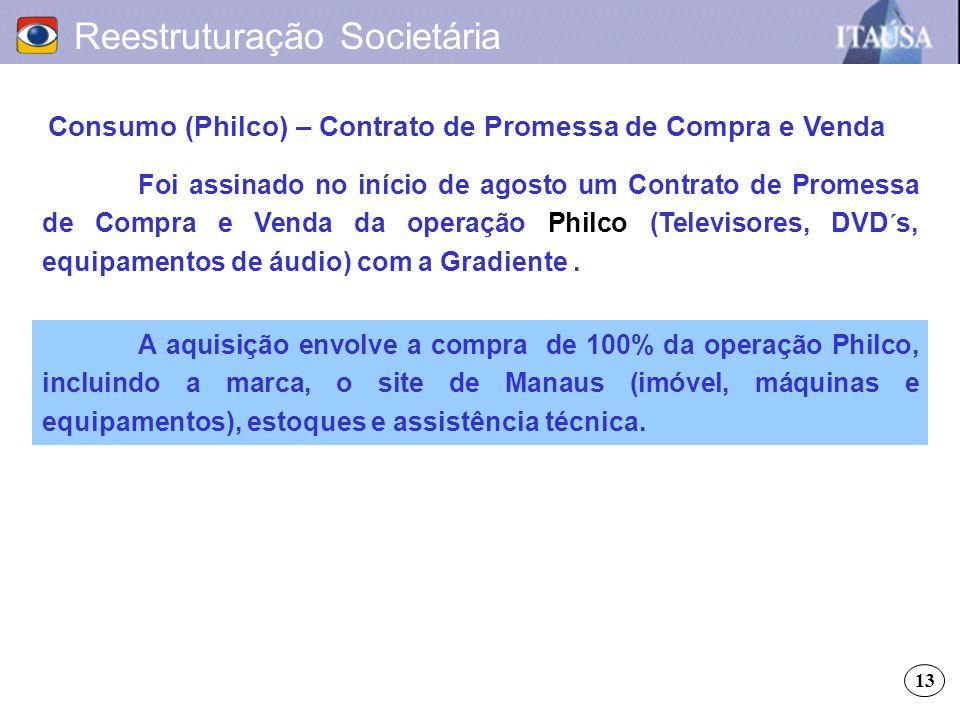 Consumo (Philco) – Contrato de Promessa de Compra e Venda