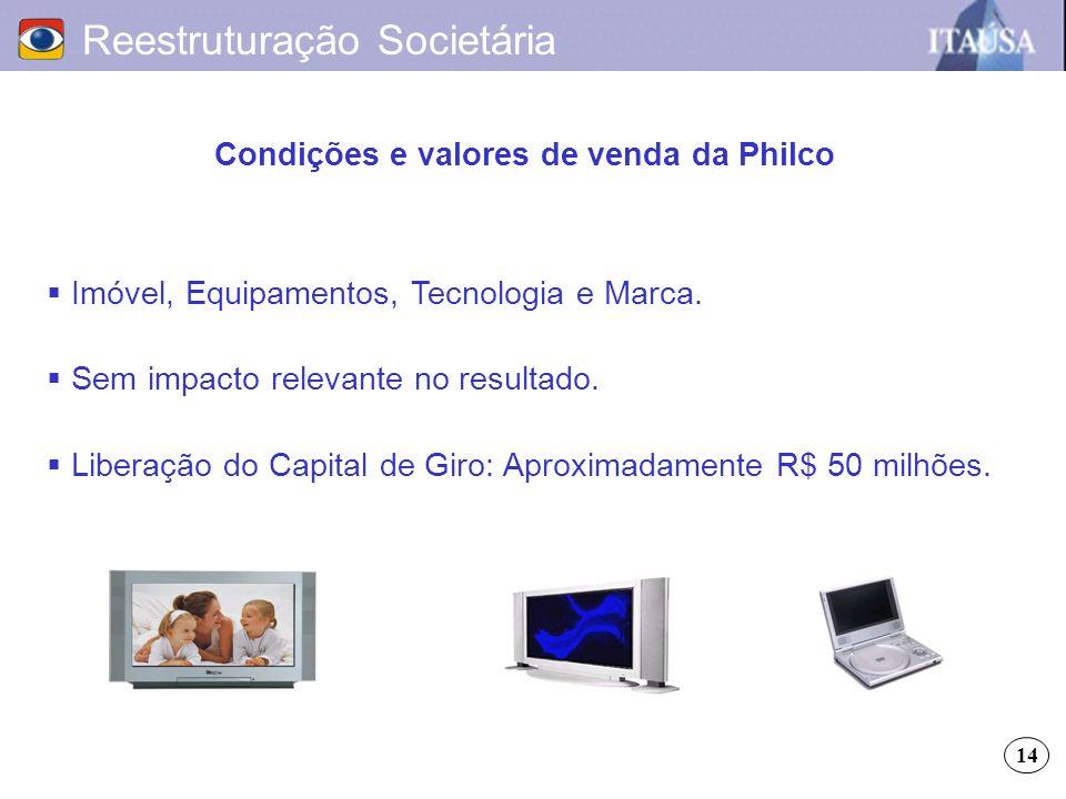 Condições e valores de venda da Philco