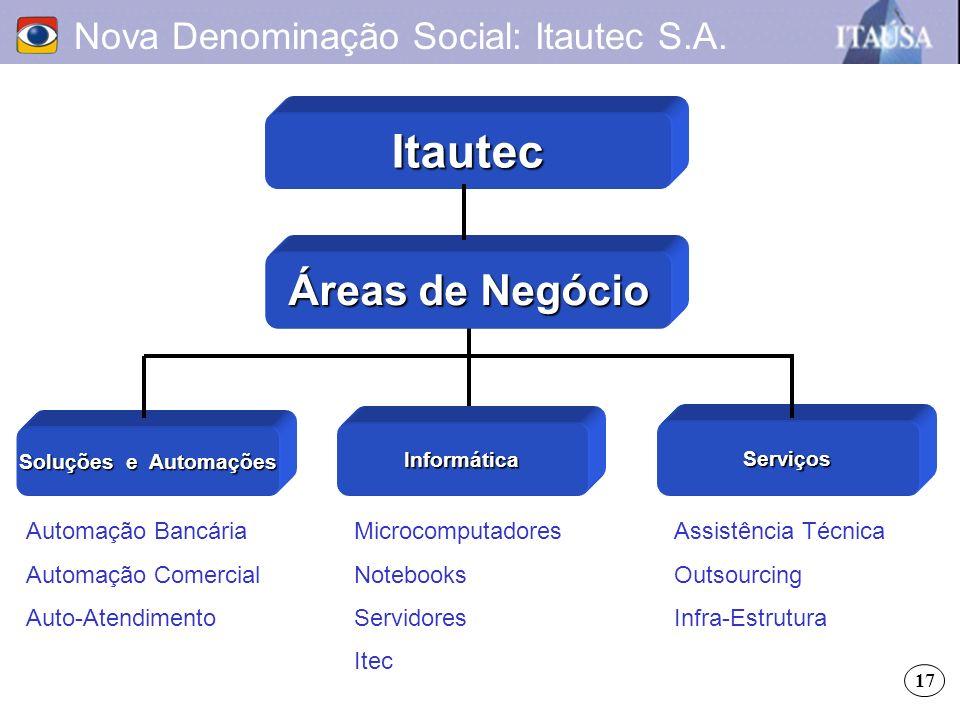 Itautec Áreas de Negócio Nova Denominação Social: Itautec S.A.