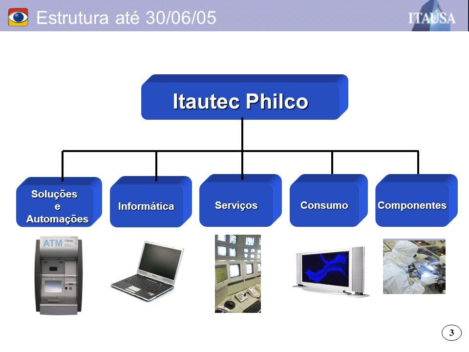 Itautec Philco Estrutura até 30/06/05 Soluções e Automações