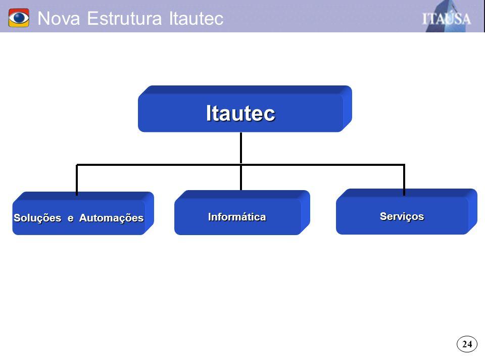 Itautec Nova Estrutura Itautec Informática Serviços