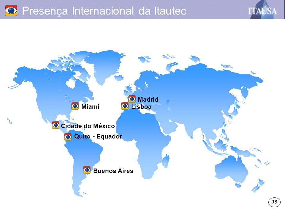 Presença Internacional da Itautec
