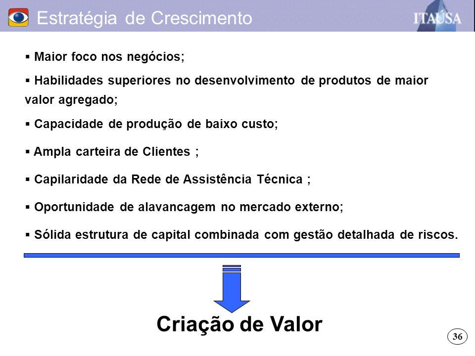 Criação de Valor Estratégia de Crescimento Maior foco nos negócios;