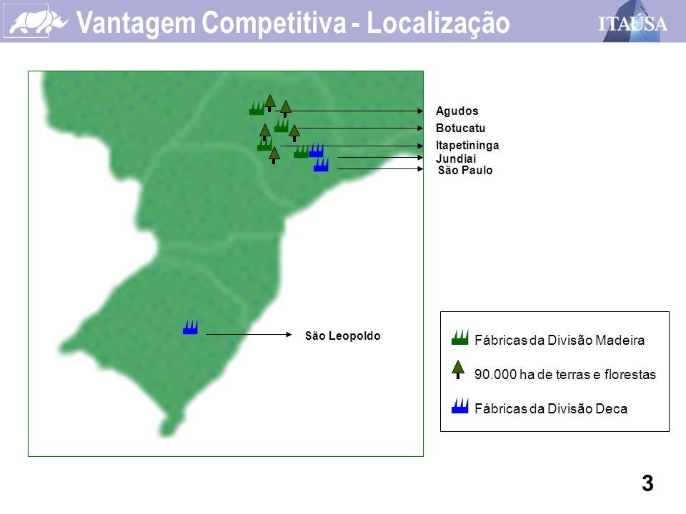 Vantagem Competitiva - Localização