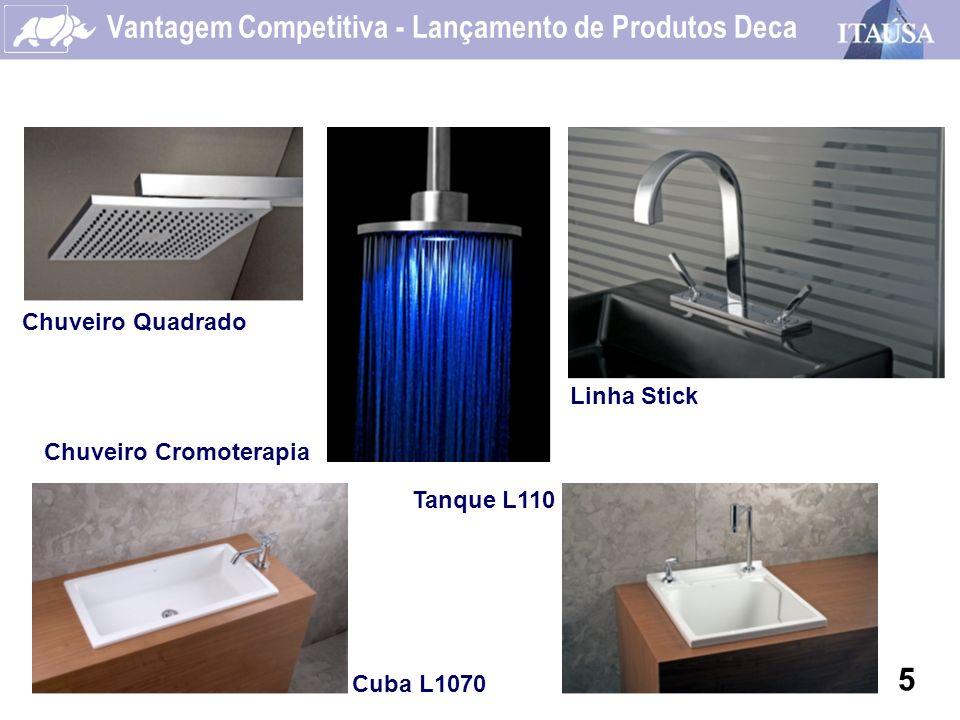 Vantagem Competitiva - Lançamento de Produtos Deca