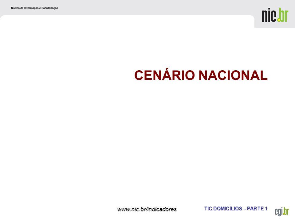CENÁRIO NACIONAL