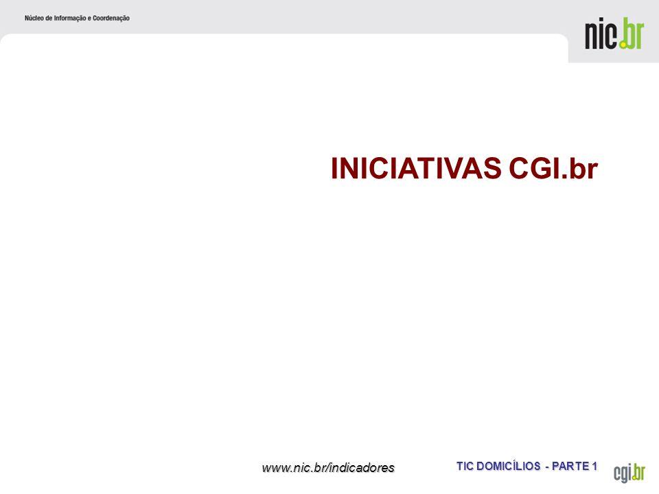 INICIATIVAS CGI.br