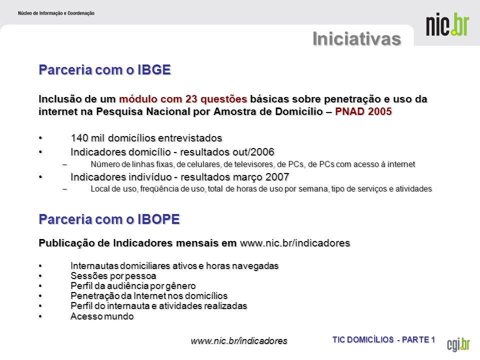 Iniciativas Parceria com o IBGE Parceria com o IBOPE