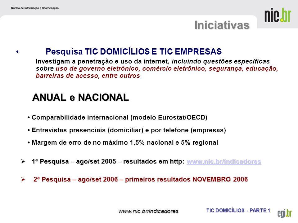 Iniciativas ANUAL e NACIONAL Pesquisa TIC DOMICÍLIOS E TIC EMPRESAS