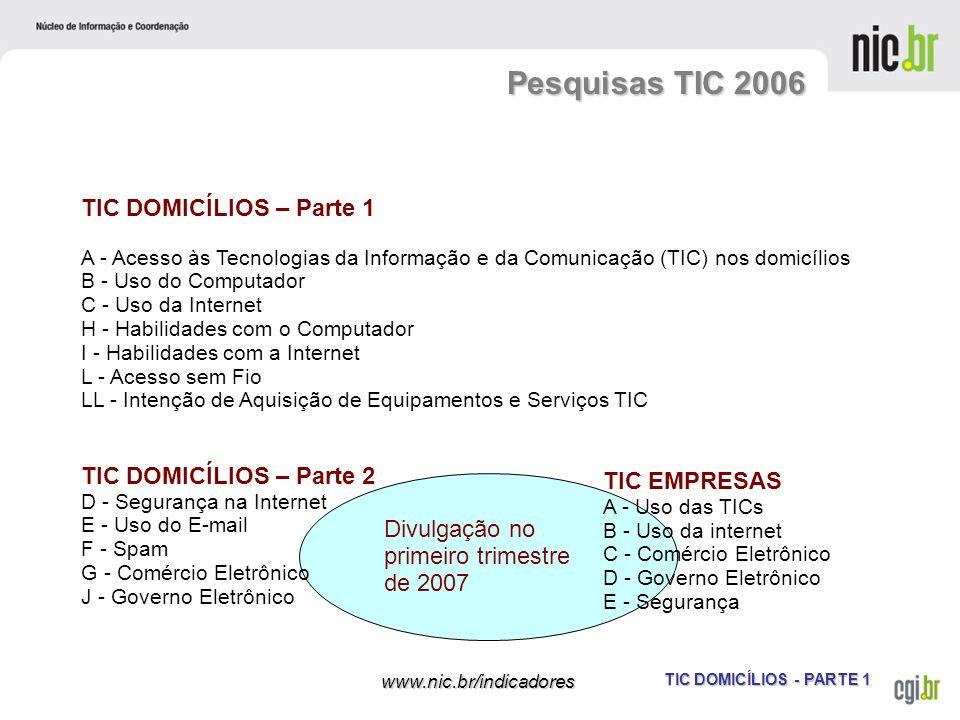 Pesquisas TIC 2006