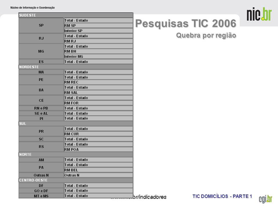 Pesquisas TIC 2006 Quebra por região