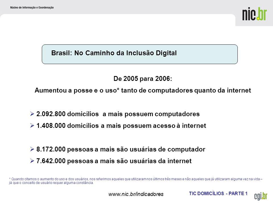 Aumentou a posse e o uso* tanto de computadores quanto da internet