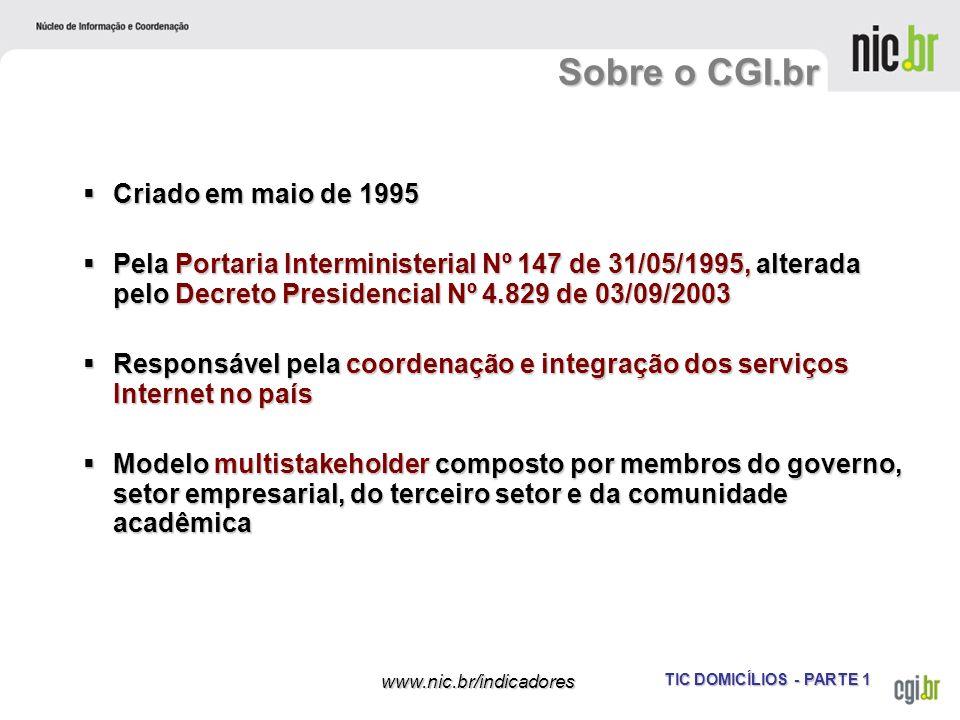 Sobre o CGI.br Criado em maio de 1995