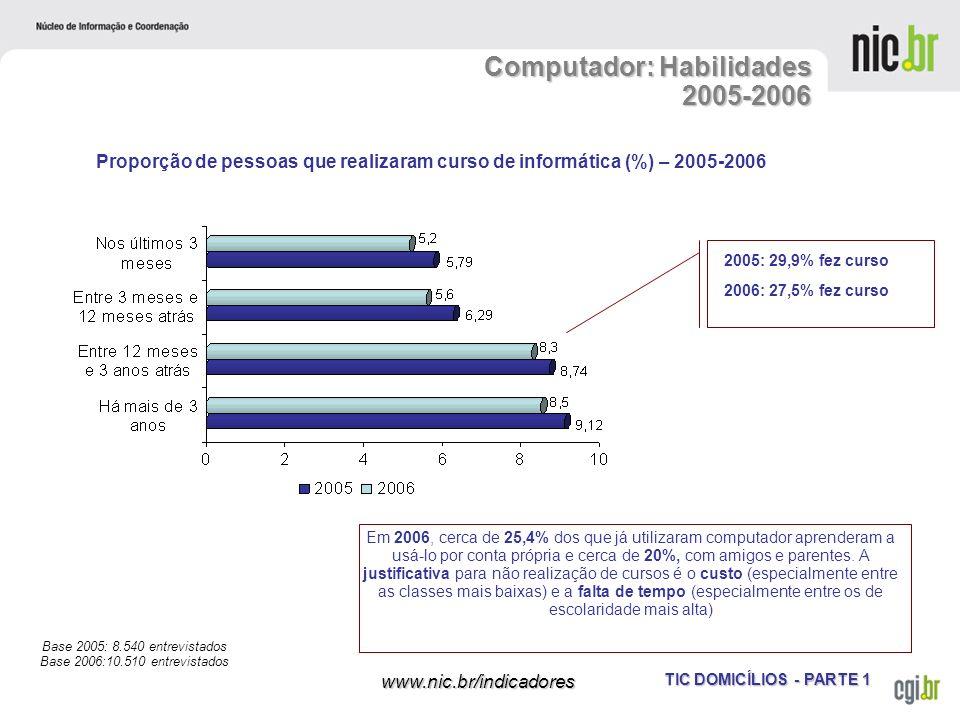 Computador: Habilidades 2005-2006