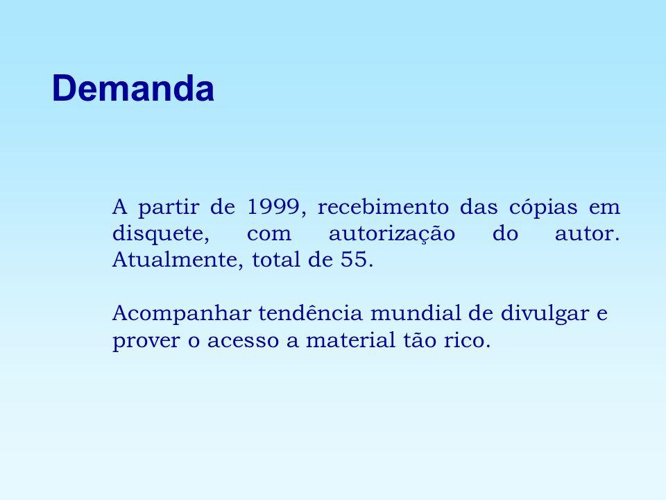 DemandaA partir de 1999, recebimento das cópias em disquete, com autorização do autor. Atualmente, total de 55.