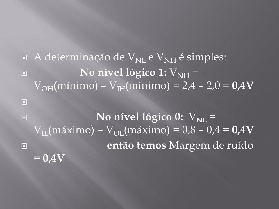 A determinação de VNL e VNH é simples: