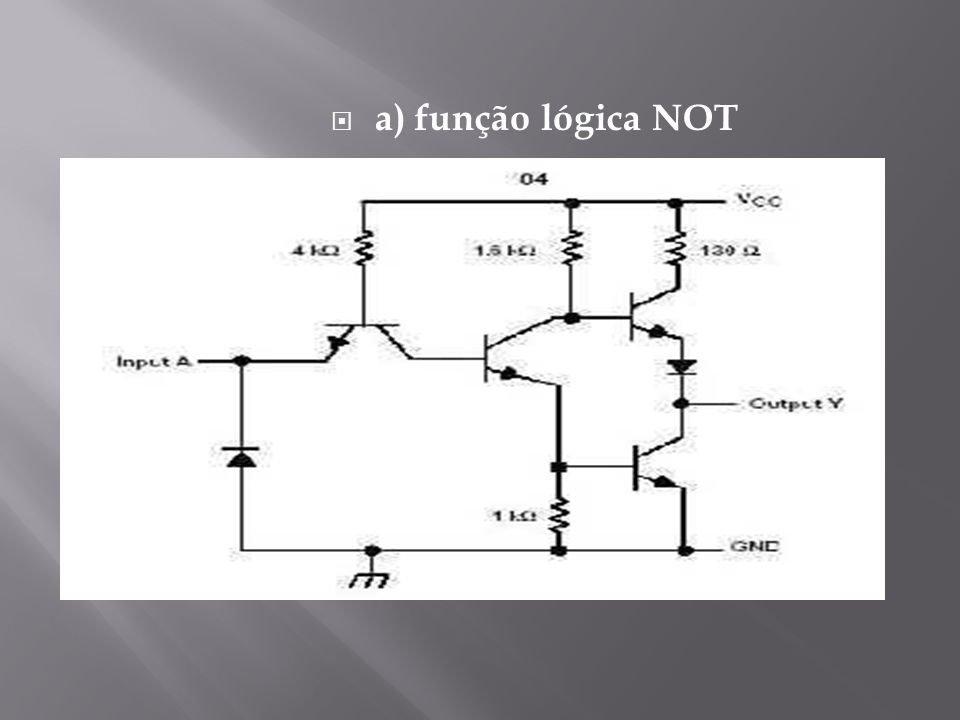 a) função lógica NOT