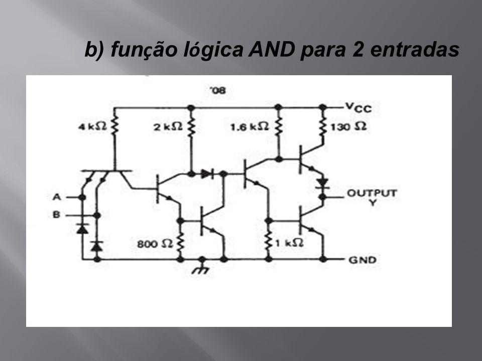 b) função lógica AND para 2 entradas