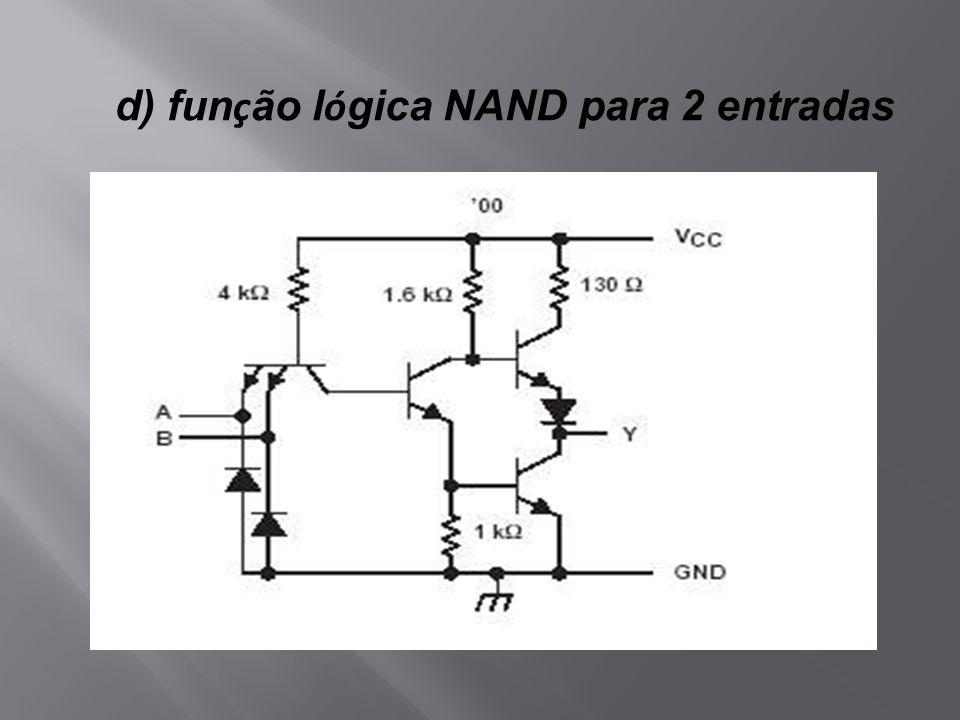 d) função lógica NAND para 2 entradas