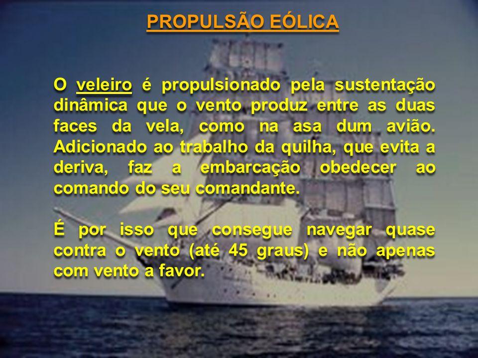 PROPULSÃO EÓLICA