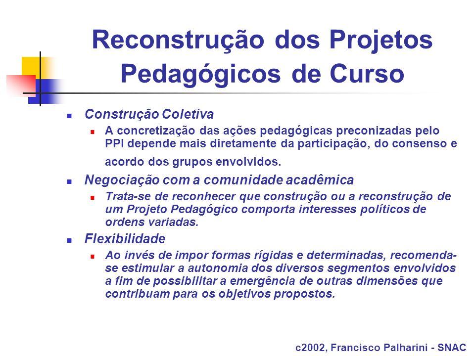 Reconstrução dos Projetos Pedagógicos de Curso