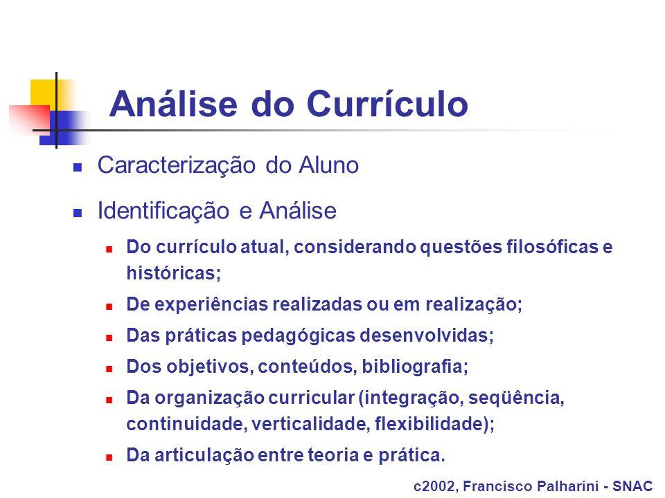 Análise do Currículo Caracterização do Aluno Identificação e Análise