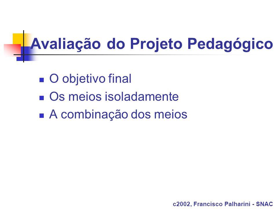Avaliação do Projeto Pedagógico