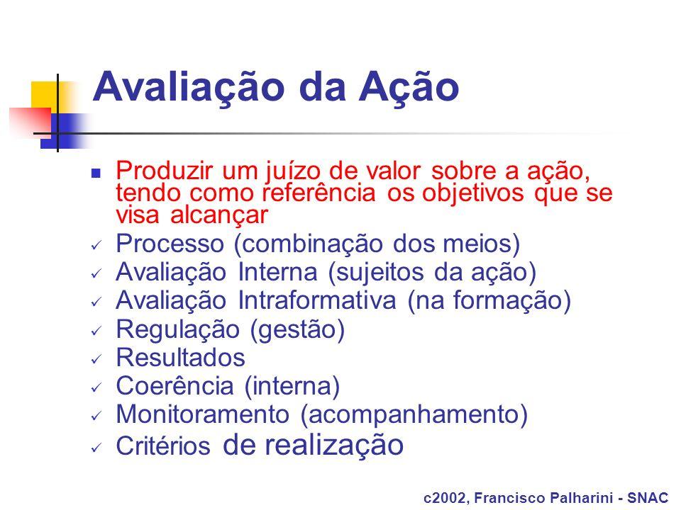 Avaliação da Ação Produzir um juízo de valor sobre a ação, tendo como referência os objetivos que se visa alcançar.