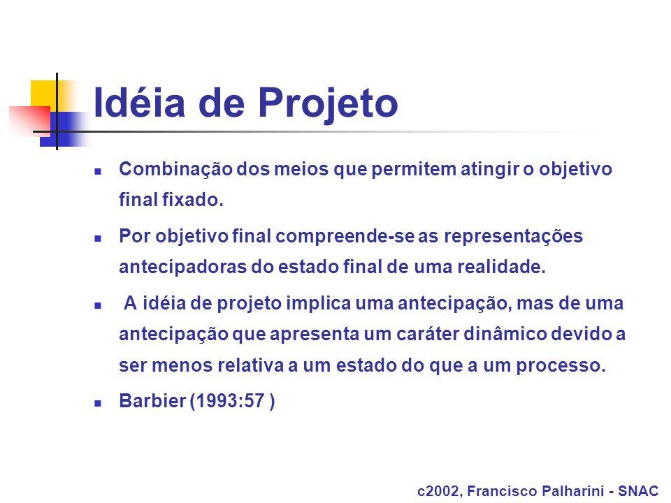 Idéia de Projeto Combinação dos meios que permitem atingir o objetivo final fixado.