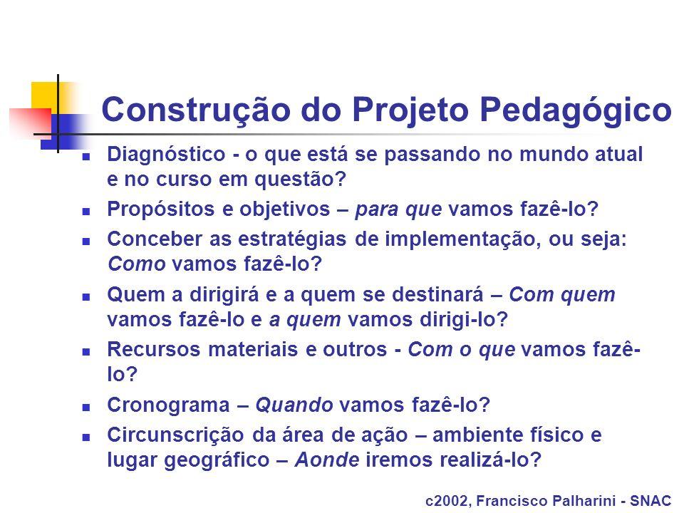 Construção do Projeto Pedagógico