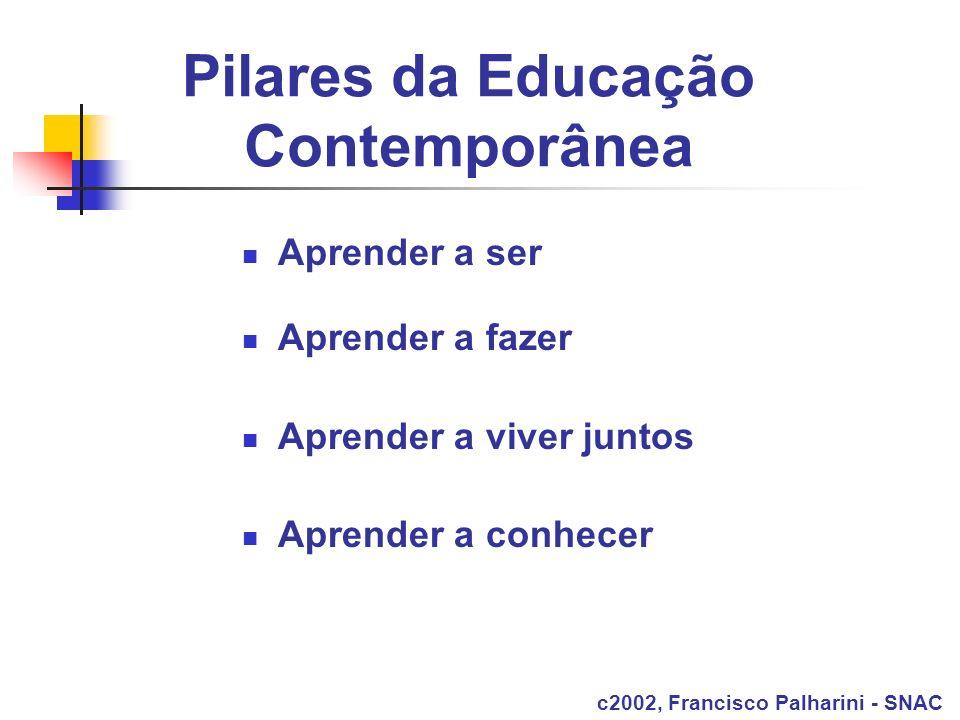 Pilares da Educação Contemporânea