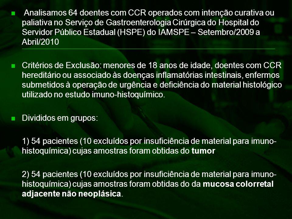 Analisamos 64 doentes com CCR operados com intenção curativa ou paliativa no Serviço de Gastroenterologia Cirúrgica do Hospital do Servidor Público Estadual (HSPE) do IAMSPE – Setembro/2009 a Abril/2010
