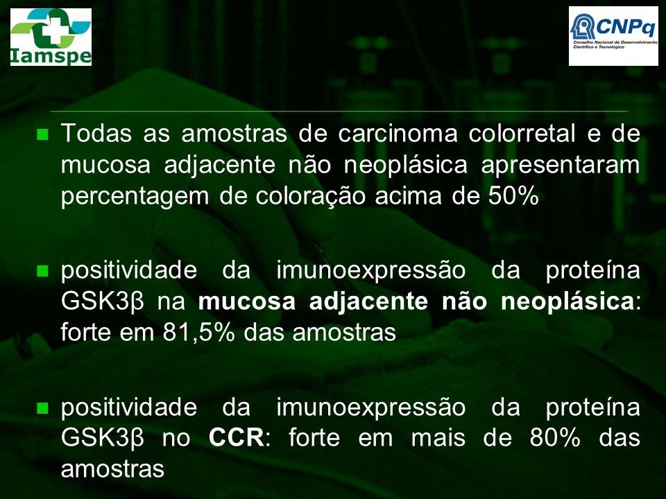 Todas as amostras de carcinoma colorretal e de mucosa adjacente não neoplásica apresentaram percentagem de coloração acima de 50%